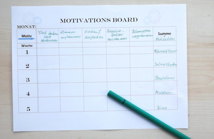 Das ultimative Kinder-Motivations Board